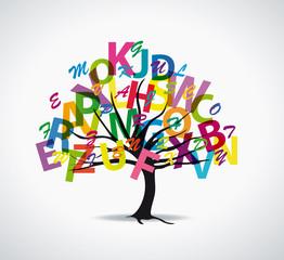 alphabet-arbre
