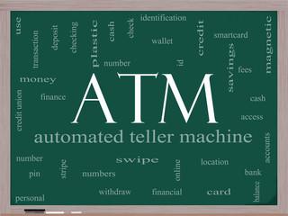 ATM Word Cloud Concept on a Blackboard