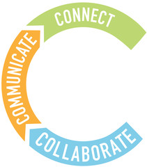 Connect collaborate communicate arrows