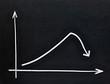 finance business graph on chalkboard economy