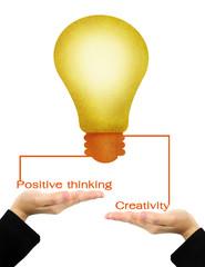 Idea of creativity and positive thinking.