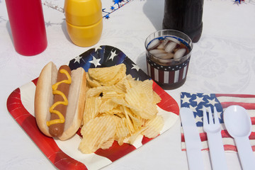 4th Of July Hotdog Meal
