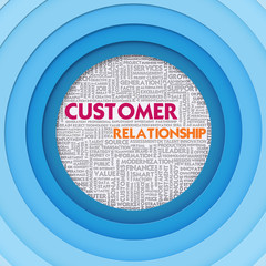 Business word cloud for business concept, Customer Relationship