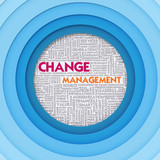 Business word cloud for business concept, Change Management