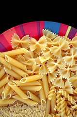 plate with italian pasta variety