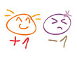 Cartoon rating smiles