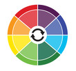Process Wheel