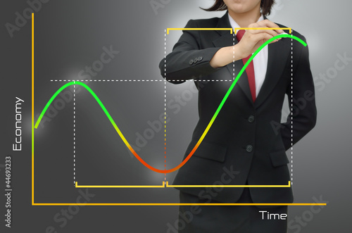 Business Women in presentations business cycle