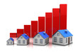 Growth in real estate