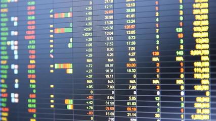 The American market. Stock S& P 500