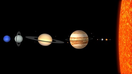 Solar system size