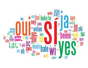 """Nube de Palabras """"SI"""" (voto positivo me gusta satisfacción)"""