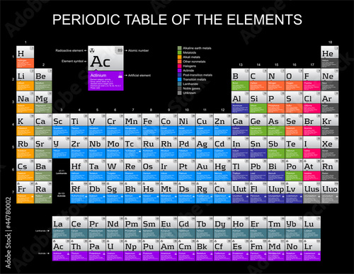 Complete Periodic Table of the Elements on black background