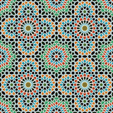 Fez Stroke Seamless Pattern poster