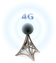 Antenne-relais 4G de téléphonie mobile