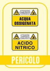 Segnale Pericolo Kit 60