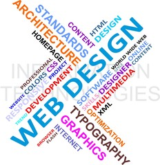 Word cloud - web design