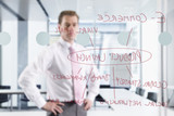 Businessman with hands on hips looking at flow chart on glass window in conference room