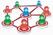 social communication - team network