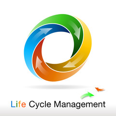 Graphics_Lifecycle Management #Vector