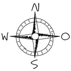 Kompass Zeichnung
