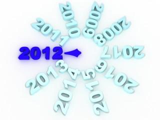 Years passing. 2012