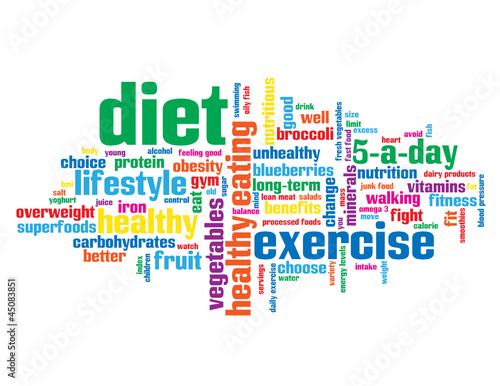 """DIET"" Tag Cloud (weight fitness lifestyle health food exercise)"