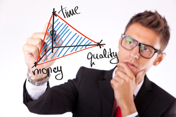 balance between time quality and money