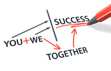YOU + WE => TOGETHER => SUCCESS
