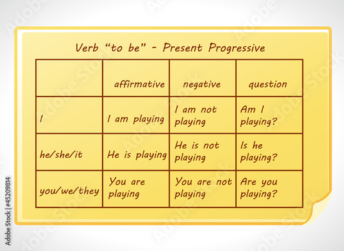"English grammar - verb ""to be"" in Present Progressive Tense"