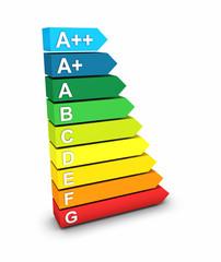 3D Energieeffizienzklassen Symbol 2