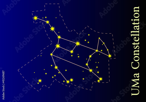 Illustration of the Great Bear Constellation