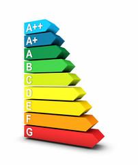 3D Energieeffizienzklassen Symbol 5