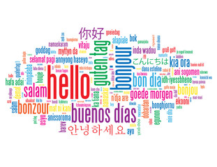"""HELLO"" Tag Cloud (greetings welcome customer service reception)"