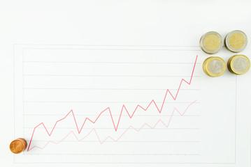 Grafik aufsteigend; Münzgeld