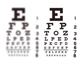 eye problem - eye chart