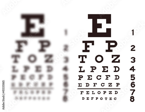 Fototapeta eye problem - eye chart