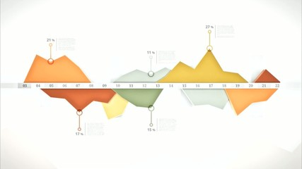Animation of business success - statistics, graph, chart
