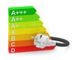 Die Energieeffizienz