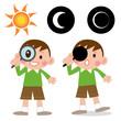発見 日蝕眼鏡 虫眼鏡