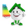 Kleines 3D Haus Grün - Top Energieverbrauch