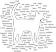 cat with describing words bubble