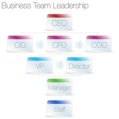Business Team Leadership Chart