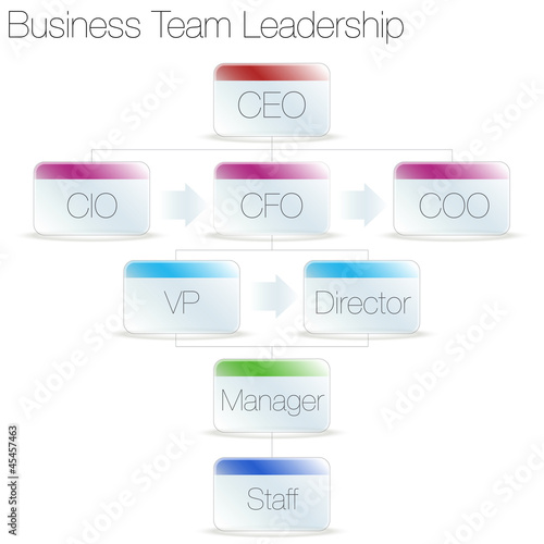 Business Team Leadership Chart
