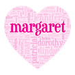 """MARGARET"" Tag Cloud (birth girl love valentine card heart)"