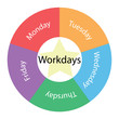 Workdays circular concept with colors and star