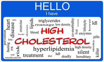 Hello I have High Cholesterol Word Cloud