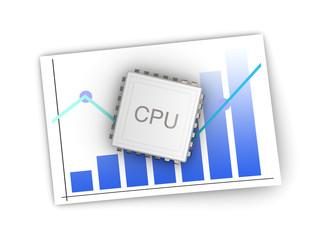 Prozessor Analyse
