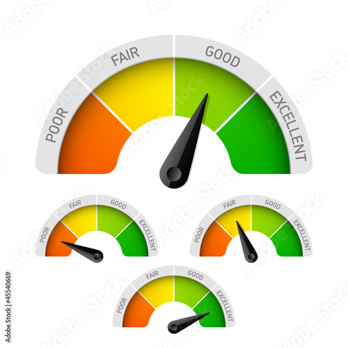 Poor, fair, good, excellent - rating meter