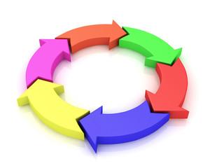 Six circular arrows